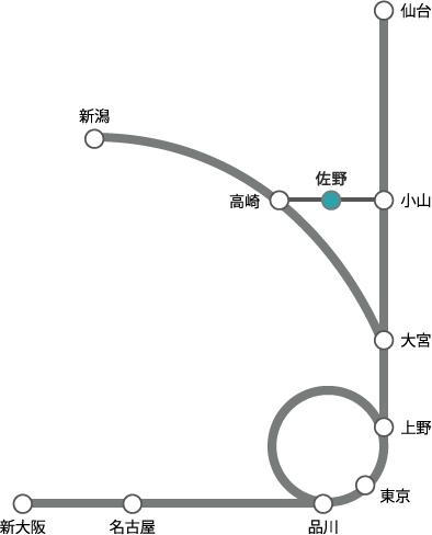 ラディカルサポート(佐野駅)までの路線図