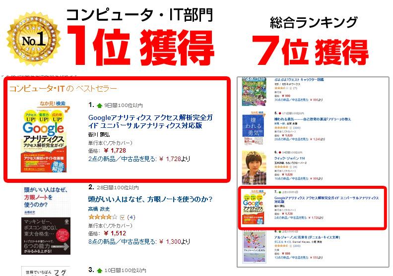 アマゾンランキング1位獲得(コンピュータ・IT部門)